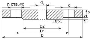 Фланец стальной плоский по ГОСТ 33259-2015